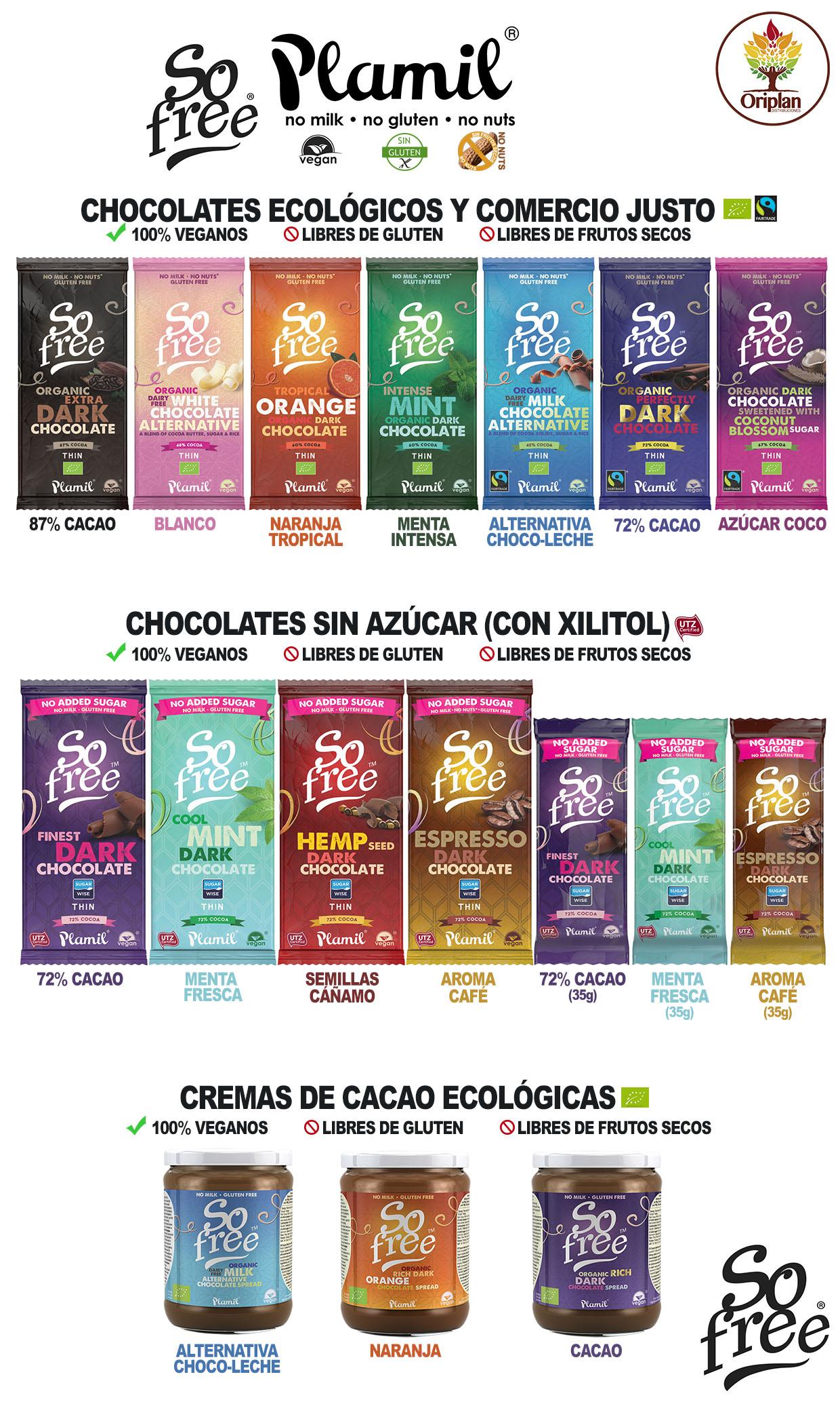 GAMA COMPLETA PLAMIL CHOCOLATES